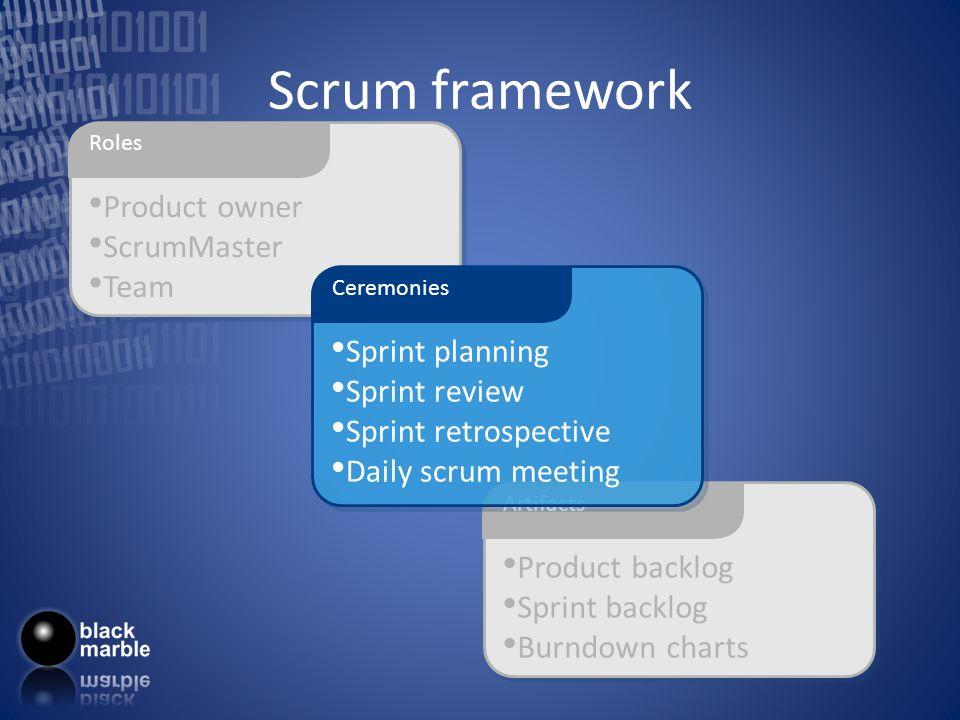 Product owner ScrumMaster Team Roles Scrum framework Product backlog Sprint backlog Burndown charts Artifacts Sprint planning Sprint review Sprint ret