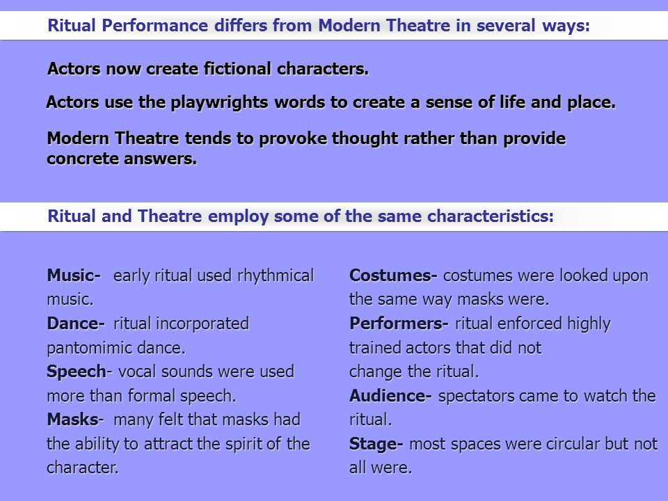Actors now create fictional characters. Ritual Performance differs from Modern Theatre in several ways: Ritual and Theatre employ some of the same cha