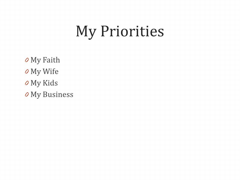 My Priorities 0 My Faith 0 My Wife 0 My Kids 0 My Business