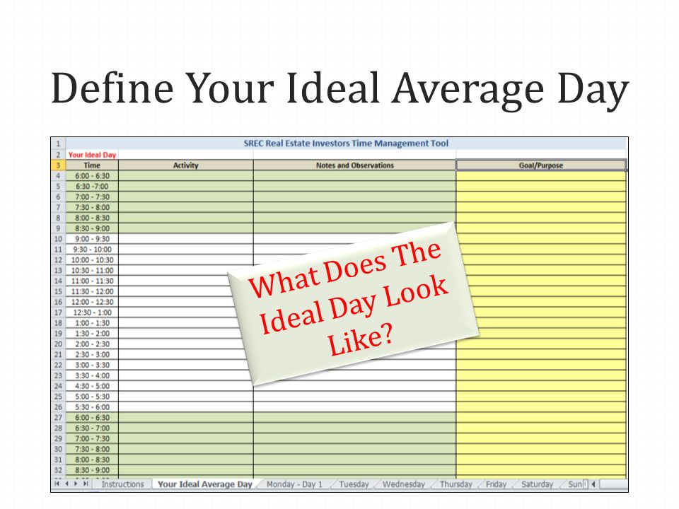 Define Your Ideal Average Day What Does The Ideal Day Look Like?