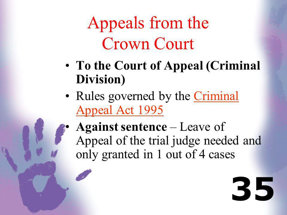 Appeals from the Crown Court To the Court of Appeal (Criminal Division) Rules governed by the Criminal Appeal Act 1995 Against sentence – Leave of App