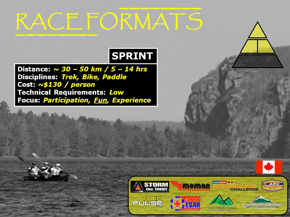 RACE FORMATS ________ ________ Distance: ~ 30 – 50 km / 5 – 14 hrs Disciplines: Trek, Bike, Paddle Cost: ~$130 / person Technical Requirements: Low Focus: Participation, Fun, Experience SPRINT