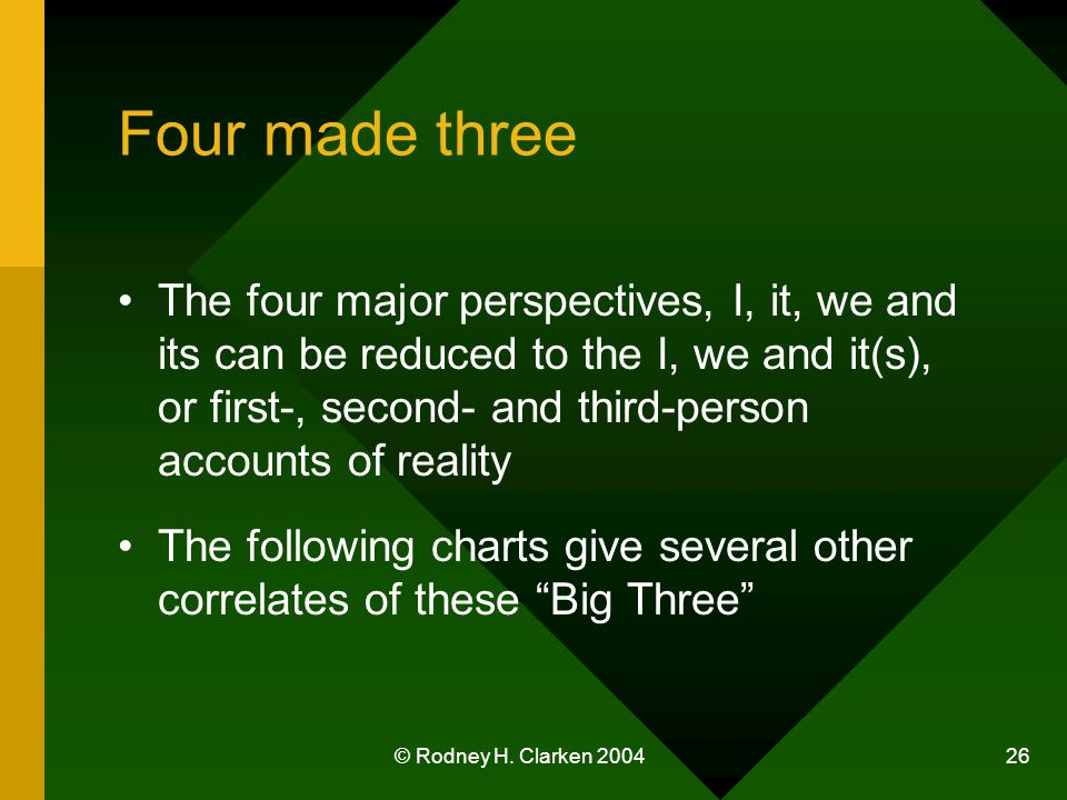 © Rodney H. Clarken 2004 26 Four made three The four major perspectives, I, it, we and its can be reduced to the I, we and it(s), or first-, second- a