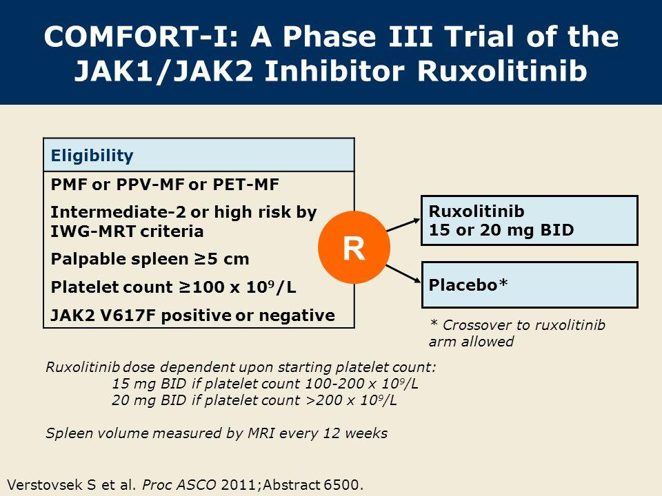 COMFORT-I: A Phase III Trial of the JAK1/JAK2 Inhibitor Ruxolitinib Ruxolitinib 15 or 20 mg BID Ruxolitinib dose dependent upon starting platelet coun