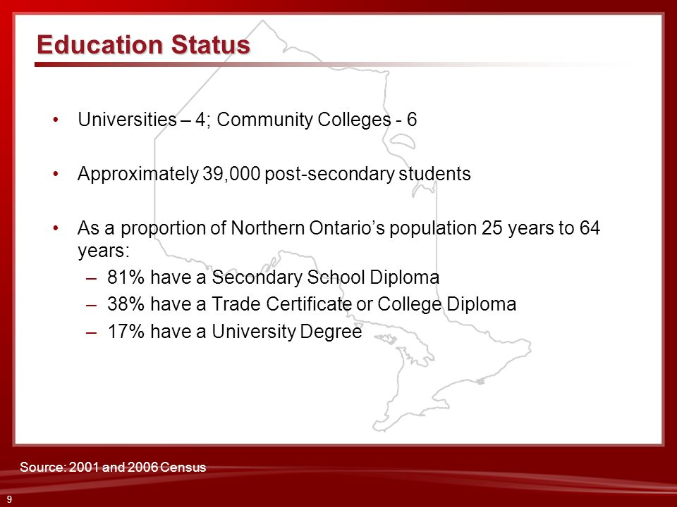 9 Universities – 4; Community Colleges - 6 Approximately 39,000 post-secondary students As a proportion of Northern Ontarios population 25 years to 64