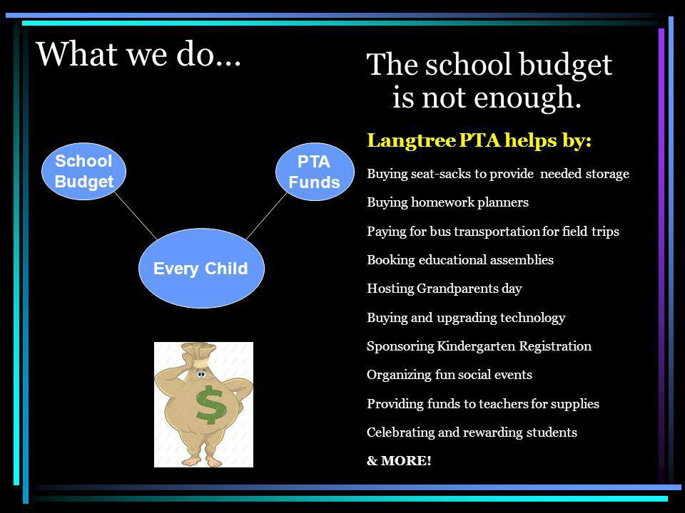 What we do… The school budget is not enough.