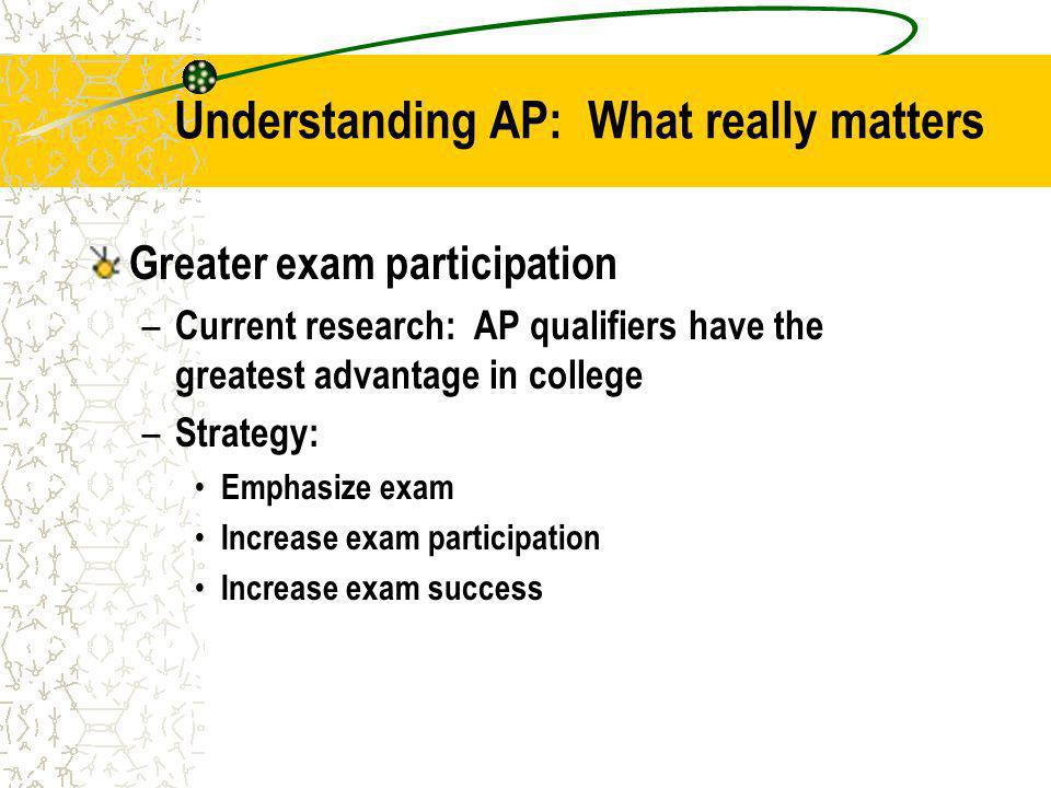 Understanding AP: What really matters Greater exam participation – Current research: AP qualifiers have the greatest advantage in college – Strategy: Emphasize exam Increase exam participation Increase exam success