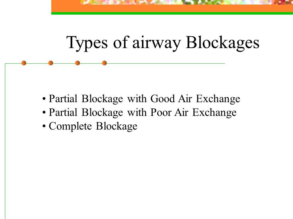 Types of airway Blockages Partial Blockage with Good Air Exchange Partial Blockage with Poor Air Exchange Complete Blockage