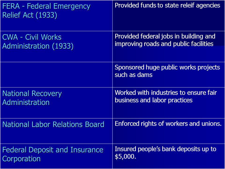 FERA - Federal Emergency Relief Act (1933) Provided funds to state releif agencies CWA - Civil Works Administration (1933) Provided federal jobs in bu