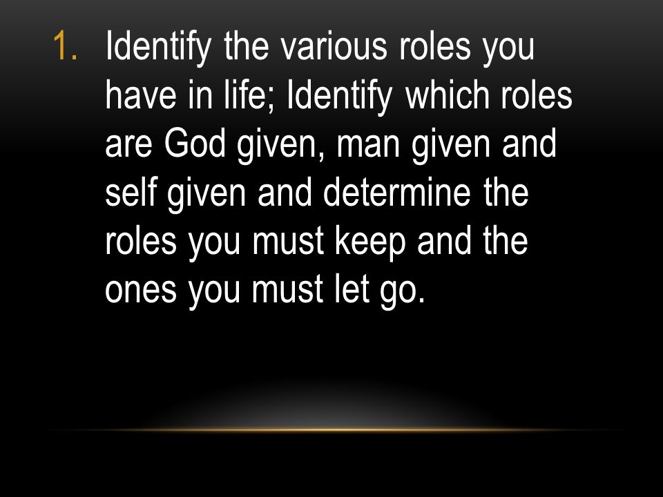 1.Identify the various roles you have in life; Identify which roles are God given, man given and self given and determine the roles you must keep and