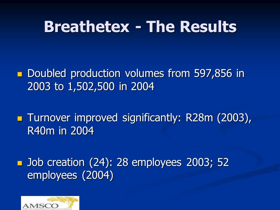 Breathetex - The Results Doubled production volumes from 597,856 in 2003 to 1,502,500 in 2004 Doubled production volumes from 597,856 in 2003 to 1,502,500 in 2004 Turnover improved significantly: R28m (2003), R40m in 2004 Turnover improved significantly: R28m (2003), R40m in 2004 Job creation (24): 28 employees 2003; 52 employees (2004) Job creation (24): 28 employees 2003; 52 employees (2004)