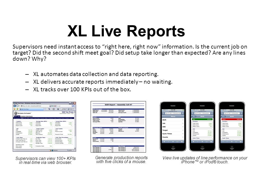 XL Live Reports Supervisors need instant access to right here, right now information.
