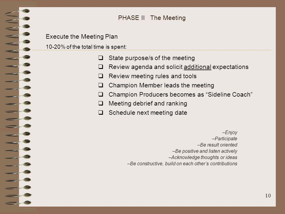 10 PHASE II The Meeting State purpose/s of the meeting Review agenda and solicit additional expectations Review meeting rules and tools Champion Membe