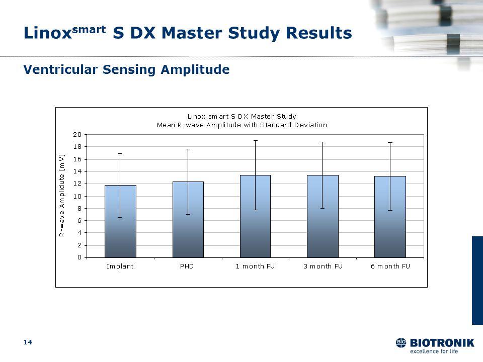 14 Linox smart S DX Master Study Results Ventricular Sensing Amplitude