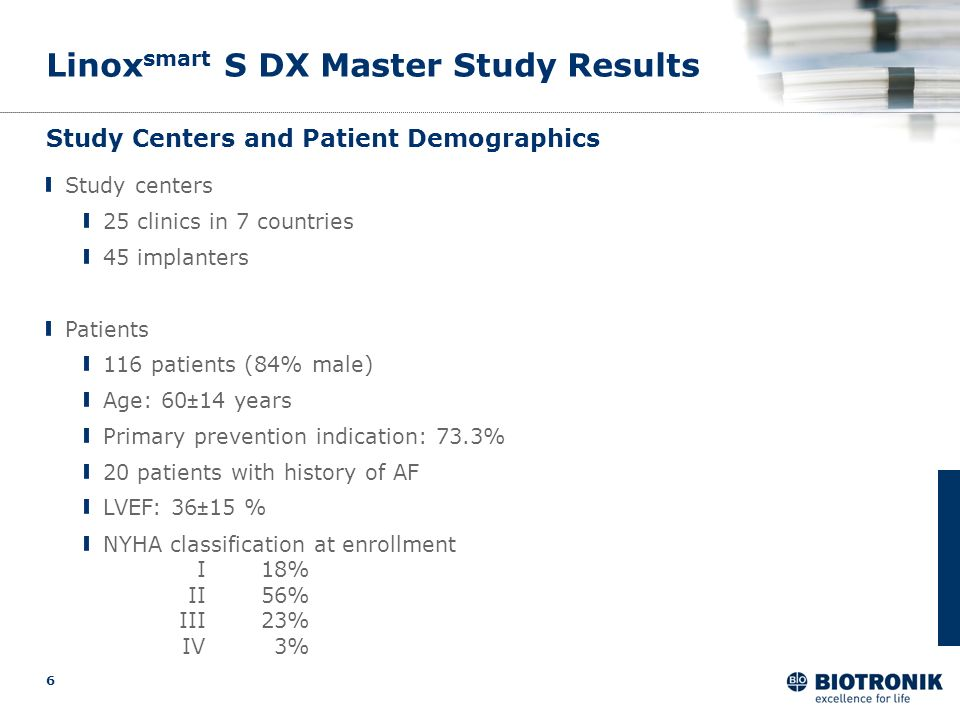 6 Linox smart S DX Master Study Results Study Centers and Patient Demographics Study centers 25 clinics in 7 countries 45 implanters Patients 116 pati