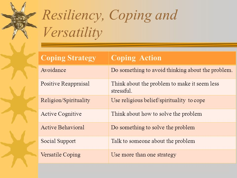 Resiliency, Coping and Versatility Coping StrategyCoping Action AvoidanceDo something to avoid thinking about the problem.