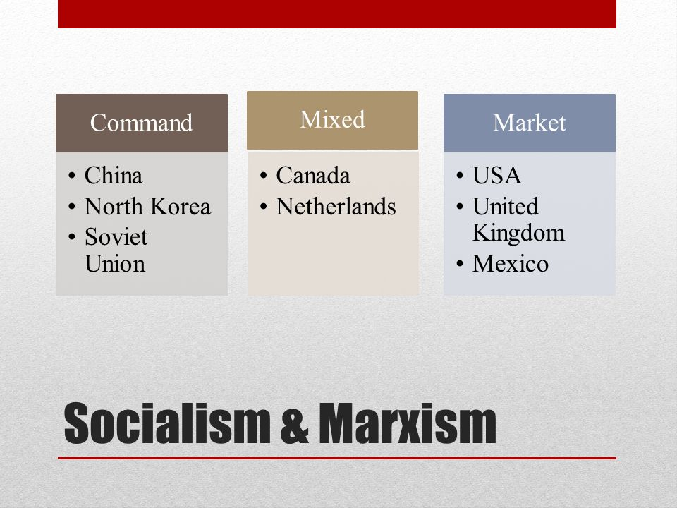 Socialism & Marxism Command China North Korea Soviet Union Mixed Canada Netherlands Market USA United Kingdom Mexico
