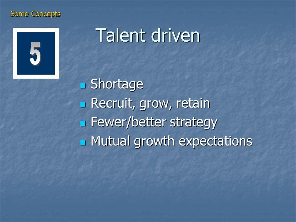Talent driven Shortage Shortage Recruit, grow, retain Recruit, grow, retain Fewer/better strategy Fewer/better strategy Mutual growth expectations Mut