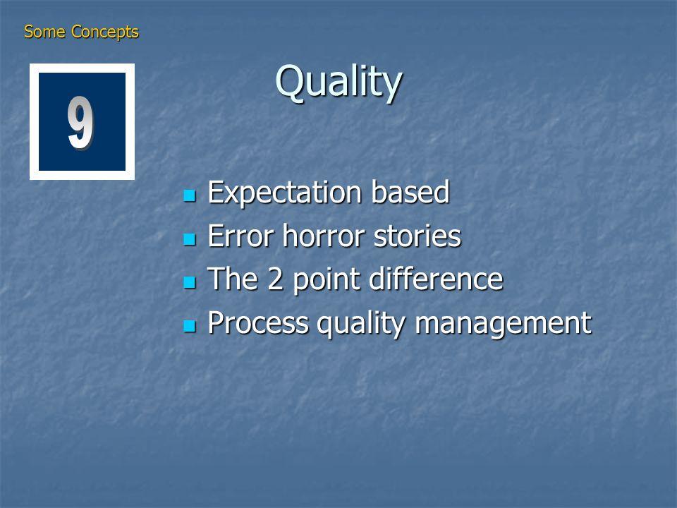 Quality Expectation based Expectation based Error horror stories Error horror stories The 2 point difference The 2 point difference Process quality ma