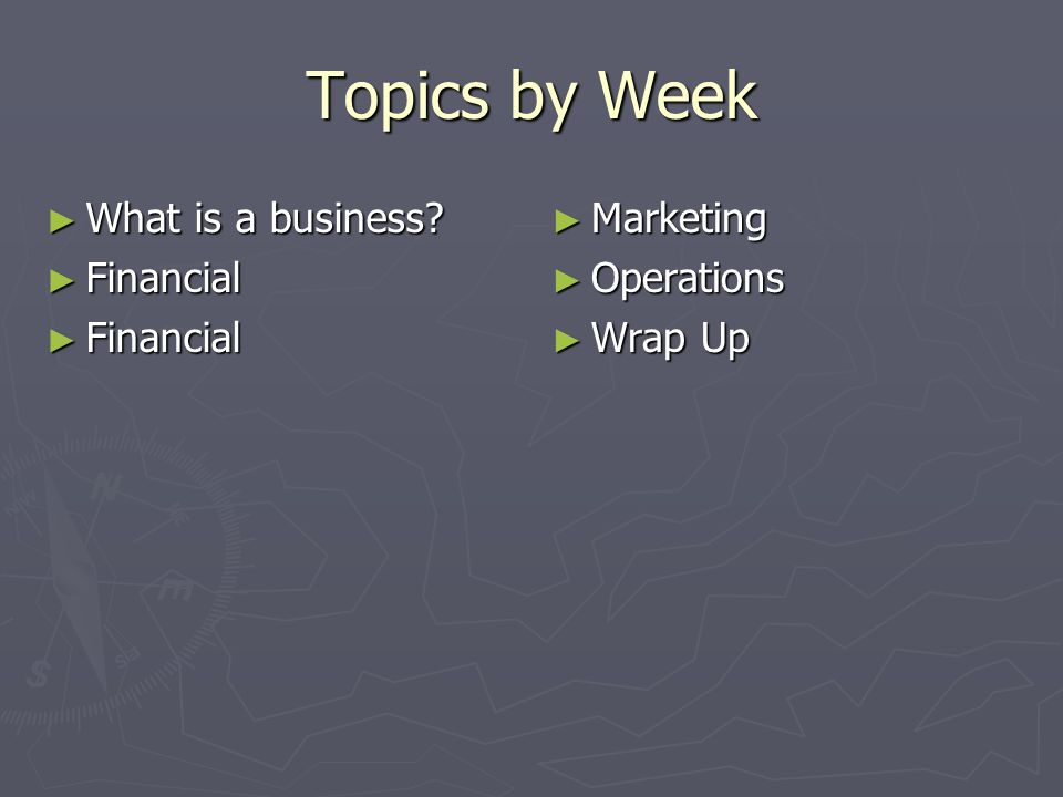 Topics by Week What is a business? What is a business? Financial Financial Marketing Operations Wrap Up