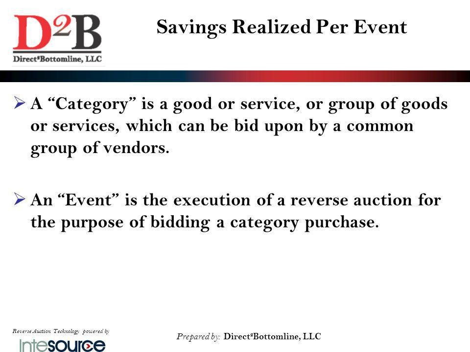 Reverse Auction Technology powered by Prepared by: Direct 2 Bottomline, LLC Transparency Online RFP distribution Online Q&A via the System System capture of: oVendors acknowledgement/refusal to bid oVendors scheduling of any training needed oVendors participation in any training scheduled oEvery aspect of the event itself with reports and replay capability Document management