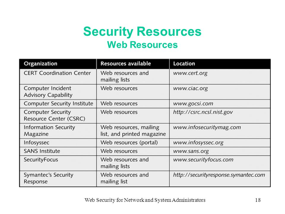 Web Security for Network and System Administrators18 Security Resources Web Resources