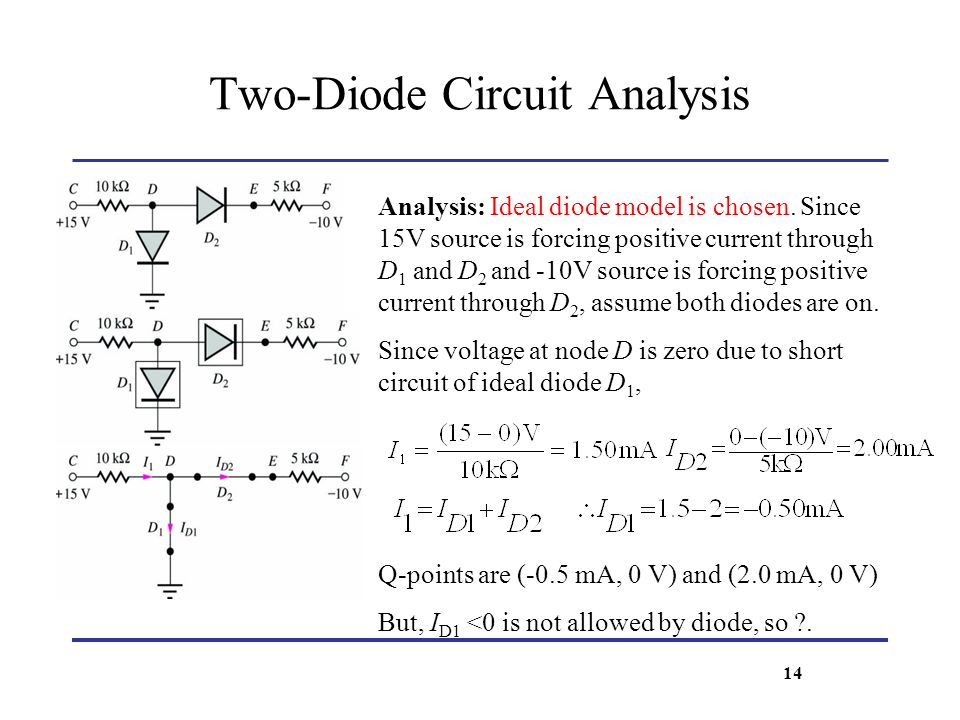 Two-Diode Circuit Analysis Analysis: Ideal diode model is chosen. Since 15V source is forcing positive current through D 1 and D 2 and -10V source is