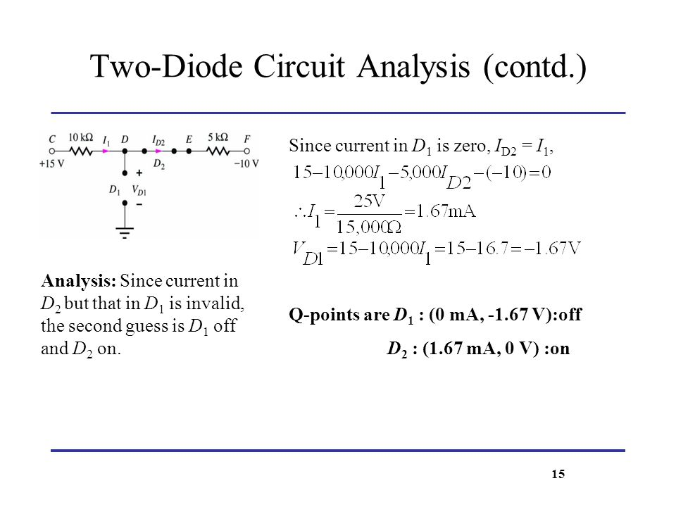 Two-Diode Circuit Analysis (contd.) Since current in D 1 is zero, I D2 = I 1, Q-points are D 1 : (0 mA, -1.67 V):off D 2 : (1.67 mA, 0 V) :on Analysis