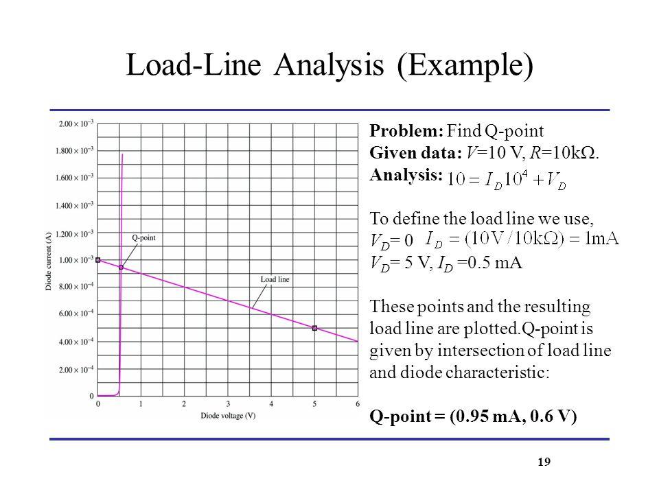 Load-Line Analysis (Example) Problem: Find Q-point Given data: V=10 V, R=10k. Analysis: To define the load line we use, V D = 0 V D = 5 V, I D =0.5 mA