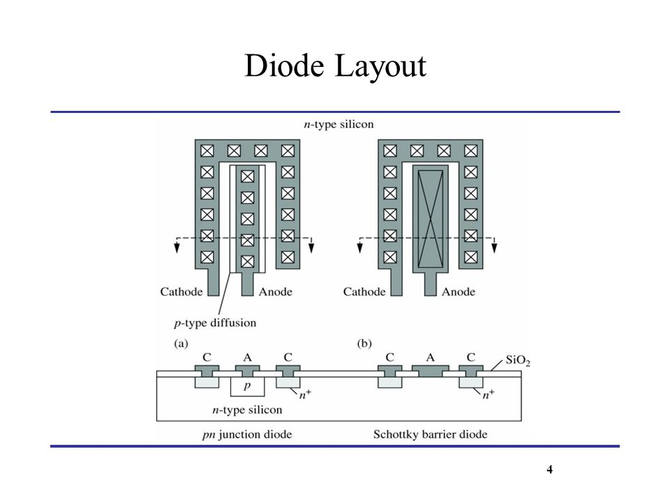 Diode Layout 4