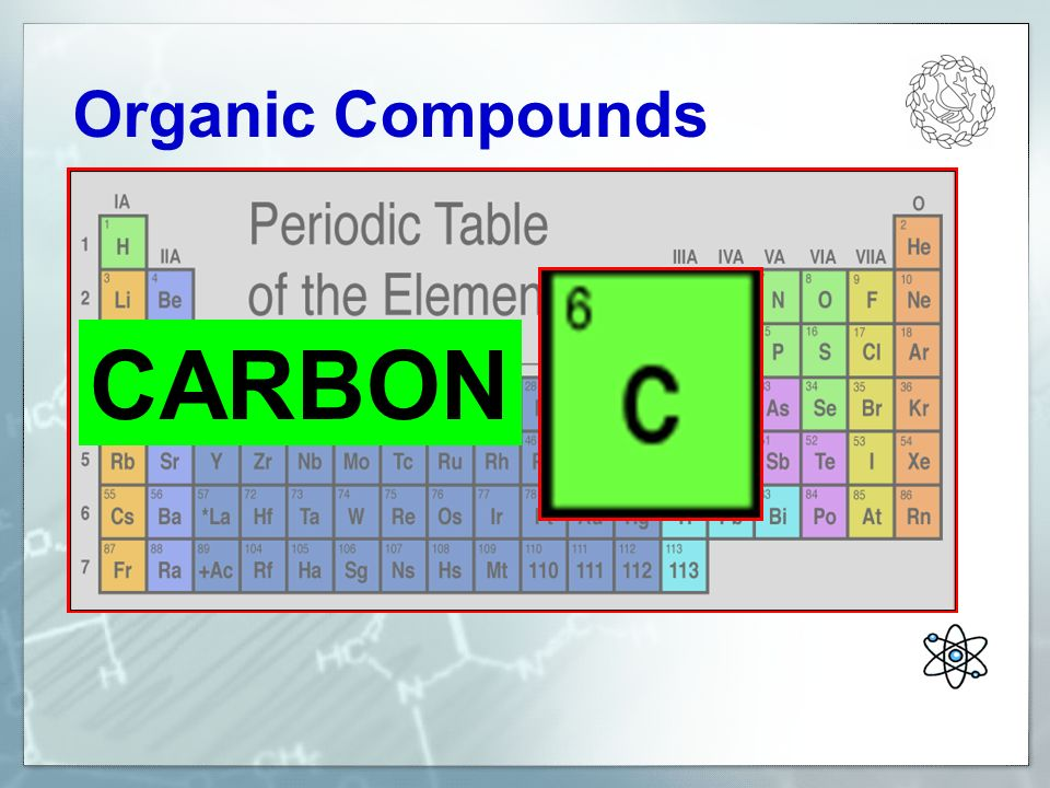 Organic Compounds CARBON