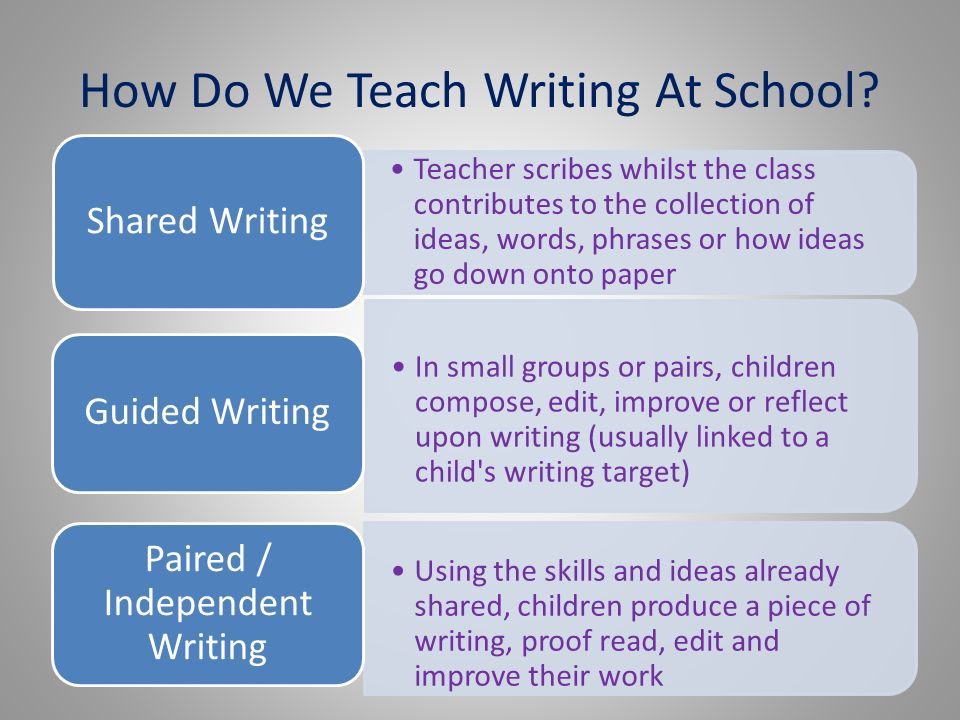 How Do We Teach Writing At School.
