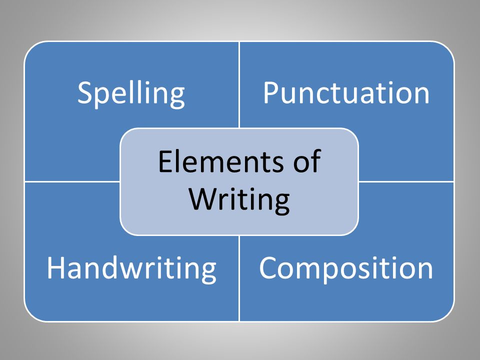 Spelling Handwriting Composition – getting ideas Low Self- Esteem Barriers to Writing