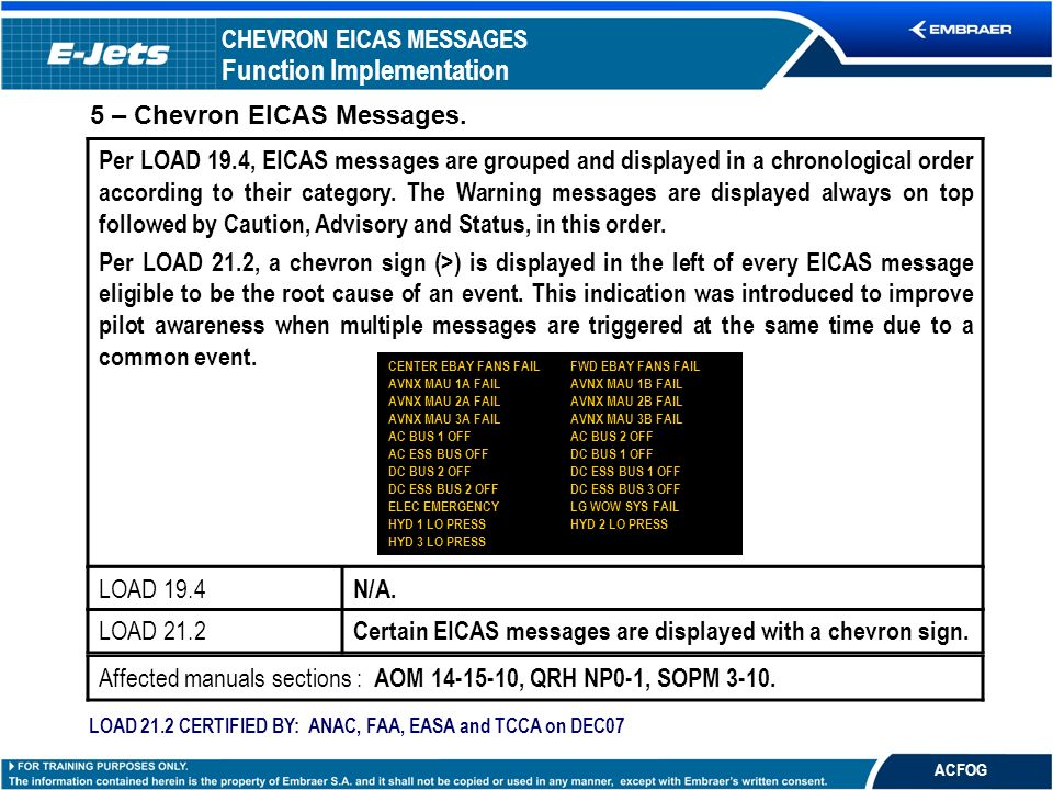 Issue: Nov, 2003 Rev.:00 1 Section 14-09 – NAVIGATION SYSTEM CHEVRON EICAS MESSAGES Introduction OBJECTIVE: TO PROVIDE A CLEAR UNDERSTANDING OF THIS NEW FEATURE CONTENTS: IMPLEMENTATION PHILOSOPHY OPERATION TRAINING