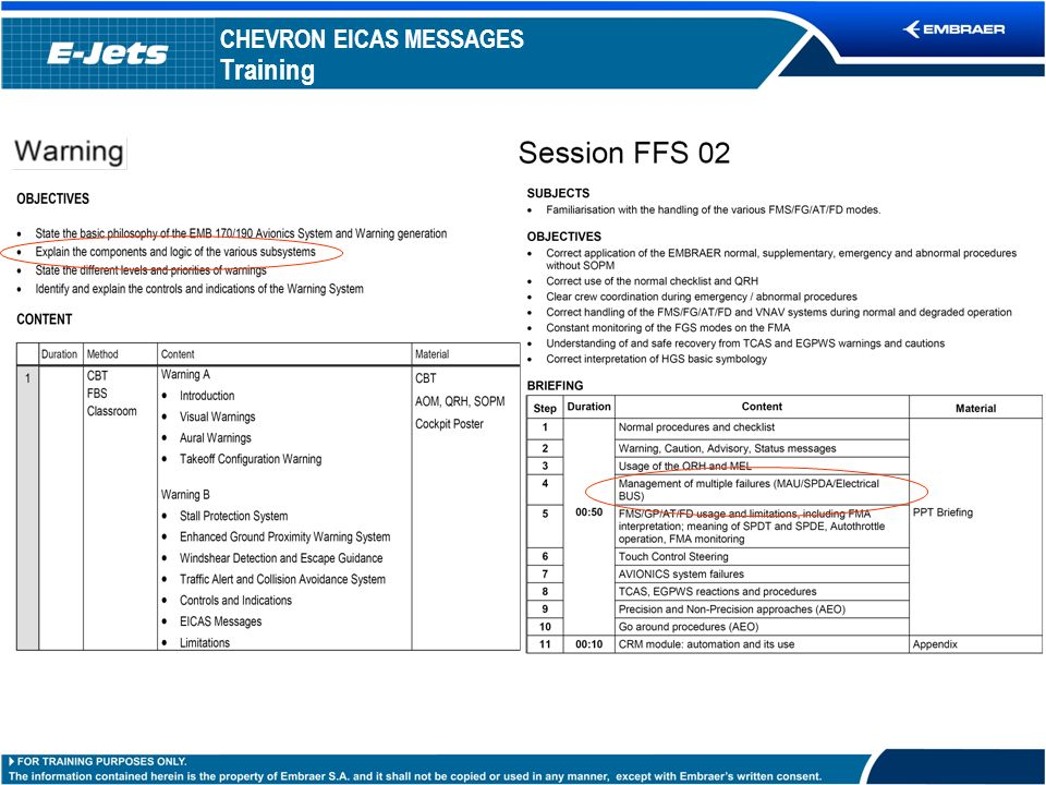 Issue: Nov, 2003 Rev.:00 5 Section 14-09 – NAVIGATION SYSTEM CHEVRON EICAS MESSAGES Training TRAINING PROPOSAL: CONCEPT WILL BE EXPLAINED DURING THE WARNING SYSTEM CLASSES AND PHILOSOPHY WILL BE PRACTICED DURING FFS SESSIONS TRAINING MATERIAL: CONCEPT DESCRIPTION WILL APPEAR IN THE NEXT AOM REVISION (Apr 08) AND WILL BE IMPLEMENTED IN THE NEXT CBT REVISION (Jul 08)