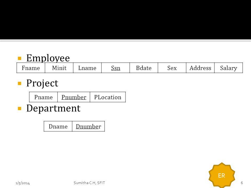 Employee Project Department PnamePnumberPLocation DnameDnumber FnameMinitLnameSsnBdateSexAddressSalary 1/5/20146 ER Sumitha C.H, SFIT