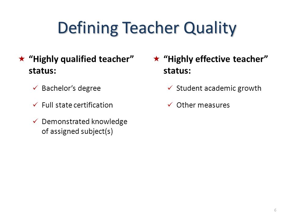Defining Teacher Quality Highly qualified teacher status: Bachelors degree Full state certification Demonstrated knowledge of assigned subject(s) High