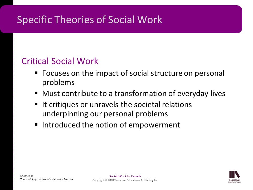 - - - - - - - - - - - - - - - - - - - - - - - - - - - - - - - - - - - - - - - - - - - - - - - - - - - - - Chapter 4: Theory & Approaches to Social Wor