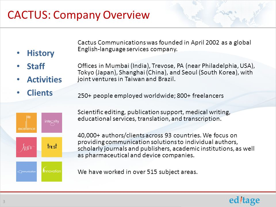 CACTUS: Company Overview Cactus Communications was founded in April 2002 as a global English-language services company.