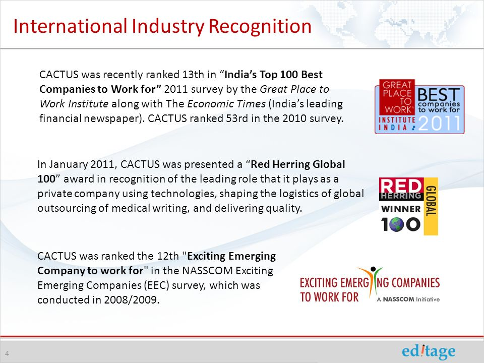 International Industry Recognition CACTUS was recently ranked 13th in Indias Top 100 Best Companies to Work for 2011 survey by the Great Place to Work Institute along with The Economic Times (Indias leading financial newspaper).