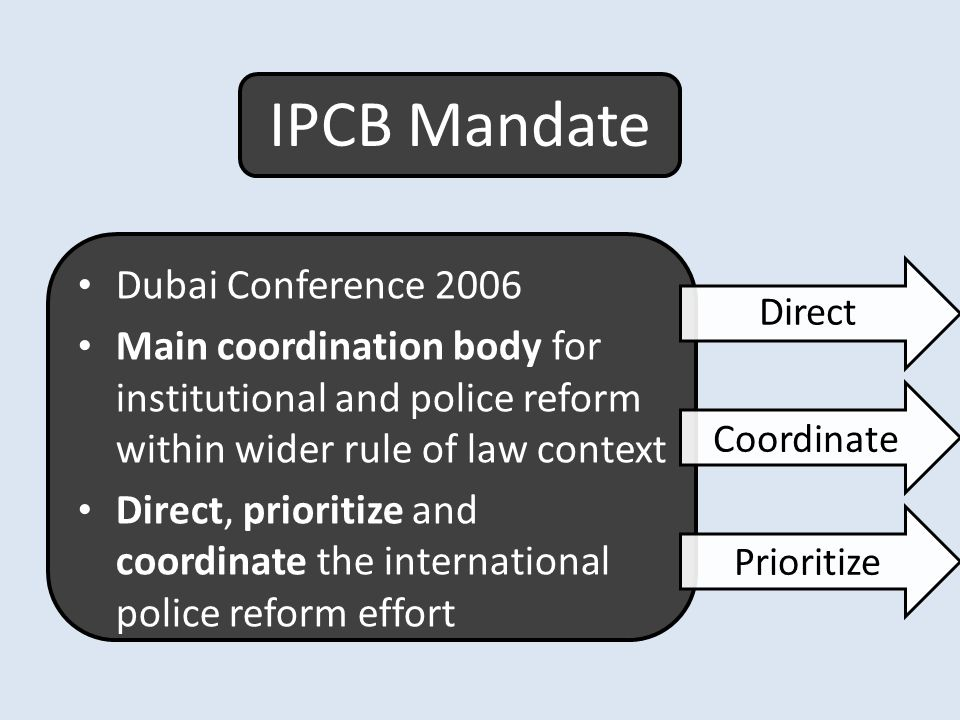 IPCB Mandate Dubai Conference 2006 Main coordination body for institutional and police reform within wider rule of law context Direct, prioritize and coordinate the international police reform effort Direct Coordinate Prioritize