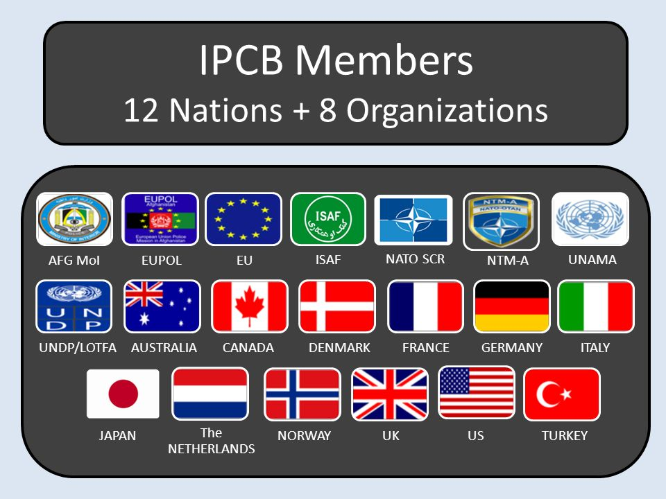 IPCB Members 12 Nations + 8 Organizations AFG MoIEUPOLEU ISAF NATO SCR NTM-A UNAMA UNDP/LOTFAAUSTRALIACANADADENMARKFRANCEGERMANYITALY JAPAN The NETHER