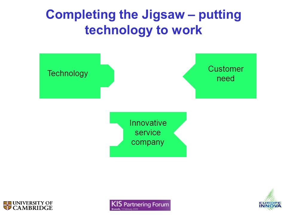 Completing the Jigsaw – putting technology to work Technology Customer need Innovative service company