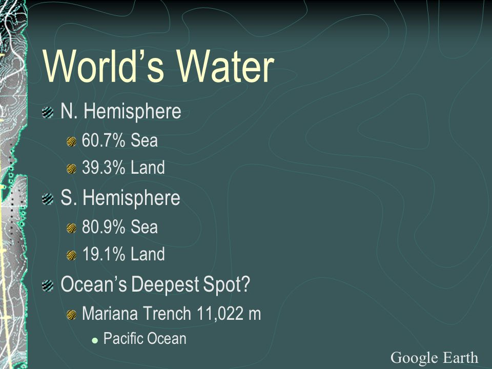 Worlds Water N. Hemisphere 60.7% Sea 39.3% Land S. Hemisphere 80.9% Sea 19.1% Land Oceans Deepest Spot? Mariana Trench 11,022 m Pacific Ocean Google E