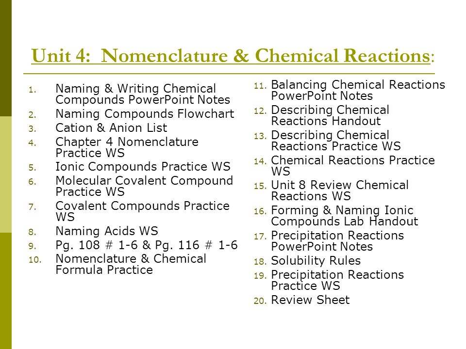 Unit 4: Nomenclature & Chemical Reactions: 1. Naming & Writing Chemical Compounds PowerPoint Notes 2. Naming Compounds Flowchart 3. Cation & Anion Lis