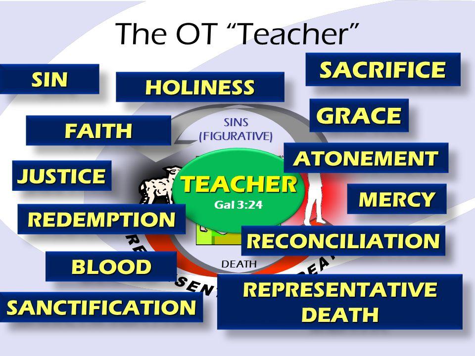 DEATH SINS(FIGURATIVE) JUSTICEJUSTICE MERCYMERCY The OT Teacher SINSIN SACRIFICESACRIFICE BLOODBLOOD REPRESENTATIVE DEATH TEACHER Gal 3:24TEACHER REDE