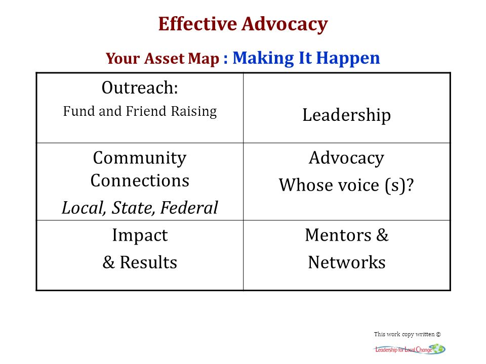 Effective Advocacy Your Asset Map : Making It Happen Outreach: Fund and Friend Raising Leadership Community Connections Local, State, Federal Advocacy Whose voice (s).
