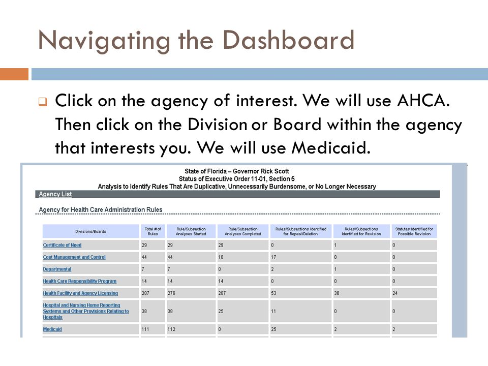 Navigating the Dashboard Click on the agency of interest.