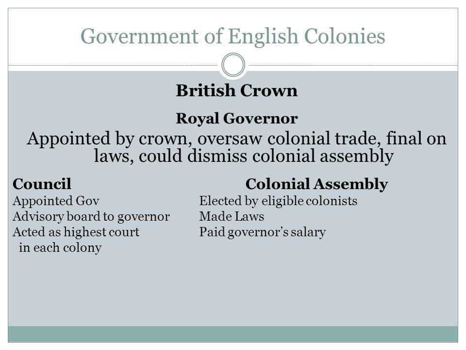 Government of English Colonies British Crown Royal Governor Appointed by crown, oversaw colonial trade, final on laws, could dismiss colonial assembly