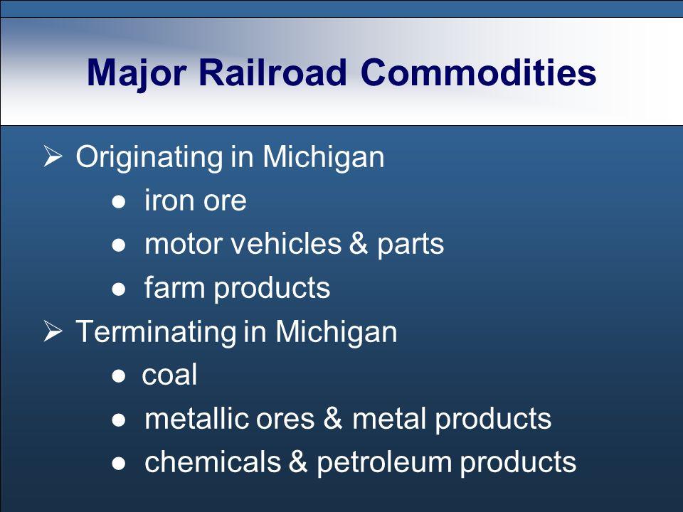 Major Railroad Commodities Originating in Michigan iron ore motor vehicles & parts farm products Terminating in Michigan coal metallic ores & metal pr